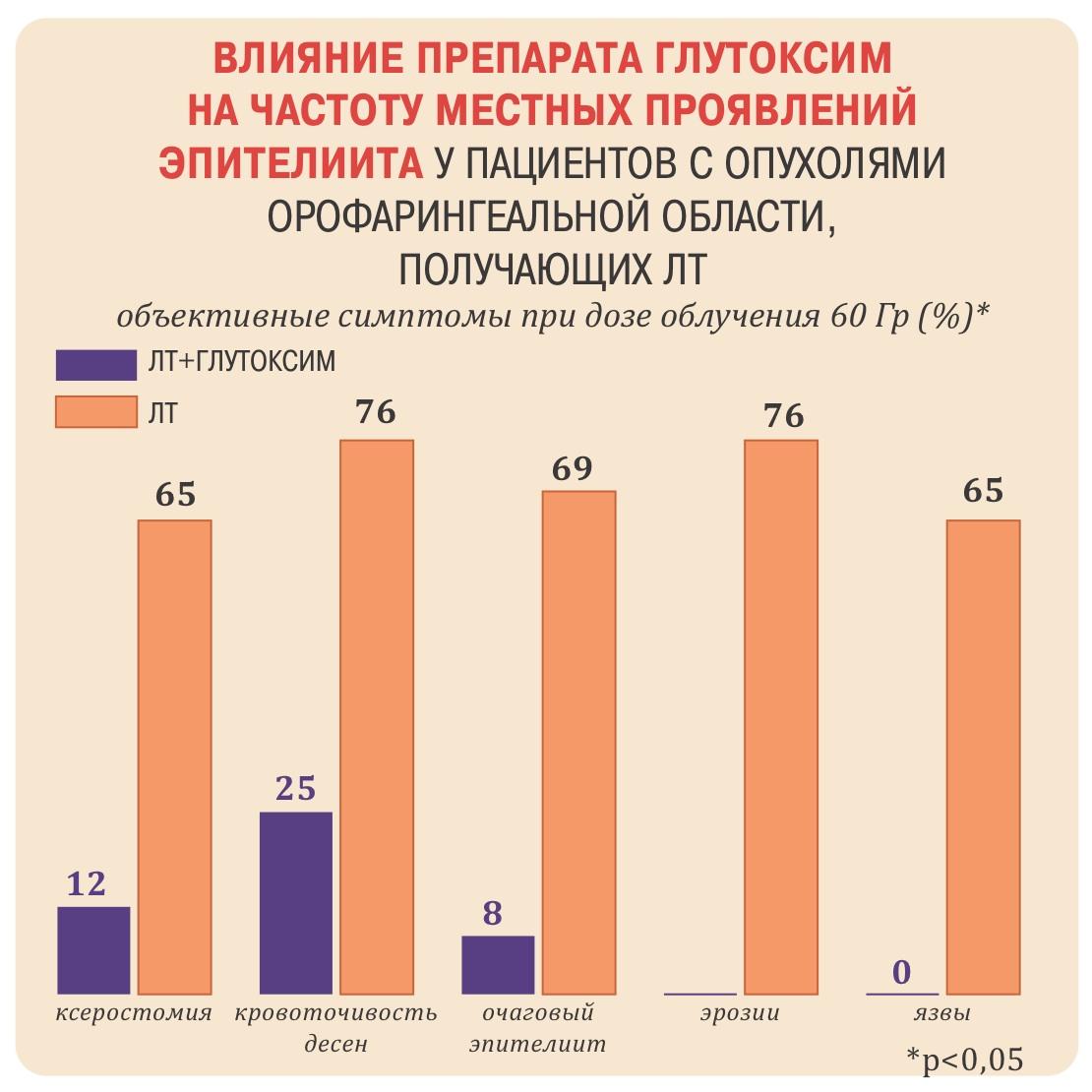 ochen-gibkaya-devushka-lizhet-sebe-vlagalishe